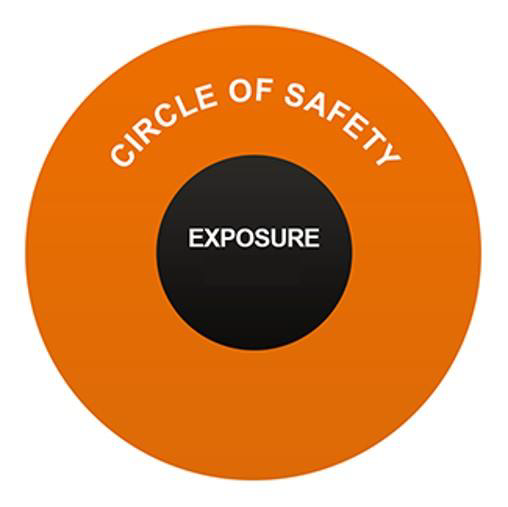 Circle of Safety